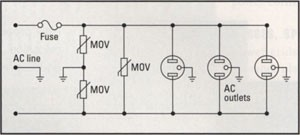 FIG. 2: Many line conditioners use three MOV voltage-clamping circuits, as shown in this AC outlet-box schematic. However, the lowest-end power strips and line conditioners often use only one MOV.