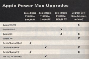 power_upgrades_table2